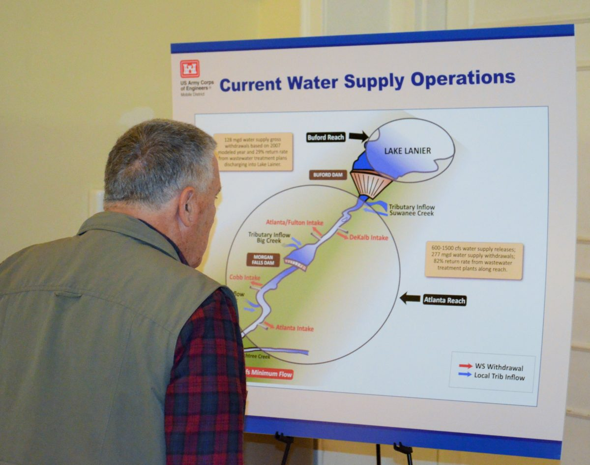 Update On Usace Water Control Manual Open House